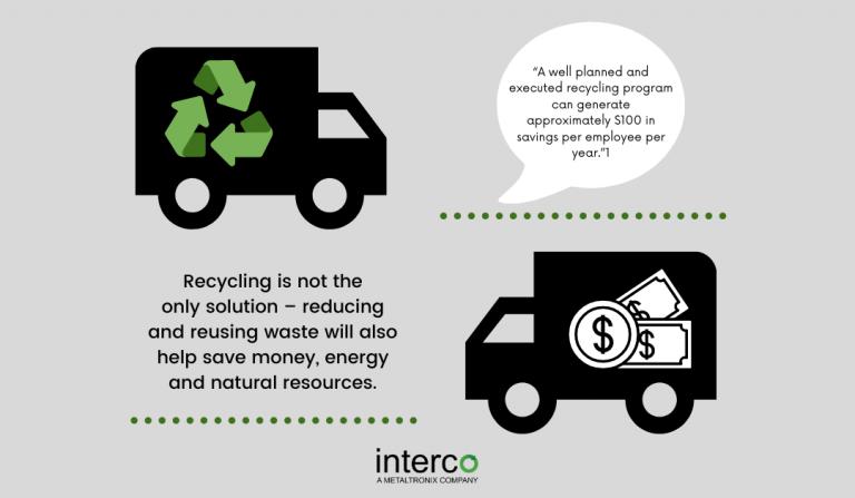 Interco Benefits Graphic